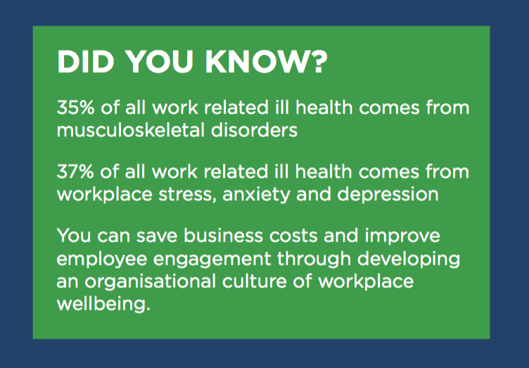 Did you know workplace wellbeing can save you money