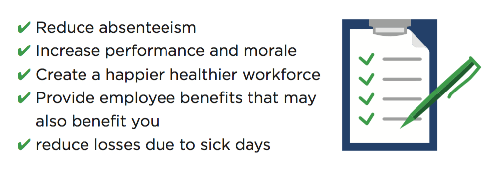workplace wellbeing benefits