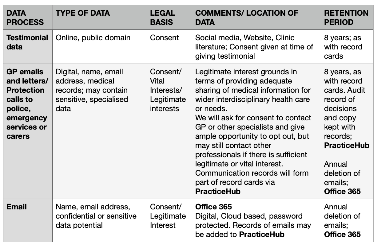Connective Chiropractic Privacy Policy Image 3